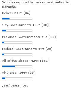 crime in karachi