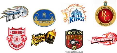 IPL 2009 Teams