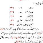 کراچی کے نامعلوم افراد کون ہیں ؟