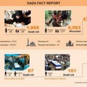 blood bath in gaza palestine