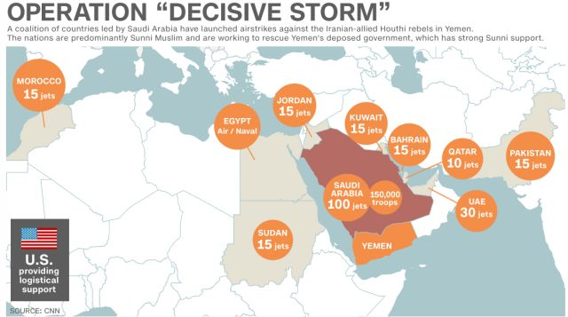 operation decisive storm yemen allies