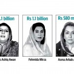 Pakistan's Female MPs Guilty Of Laundering Billions Of Rupees