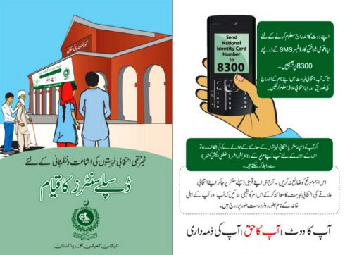 Election Commission of Pakistan SMS for Voter List