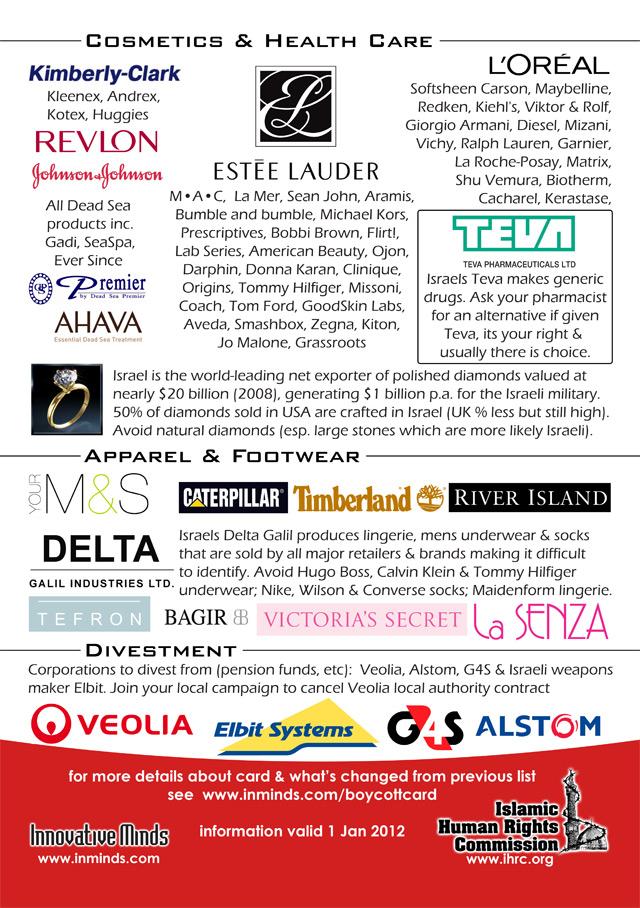 israeli products to boycott